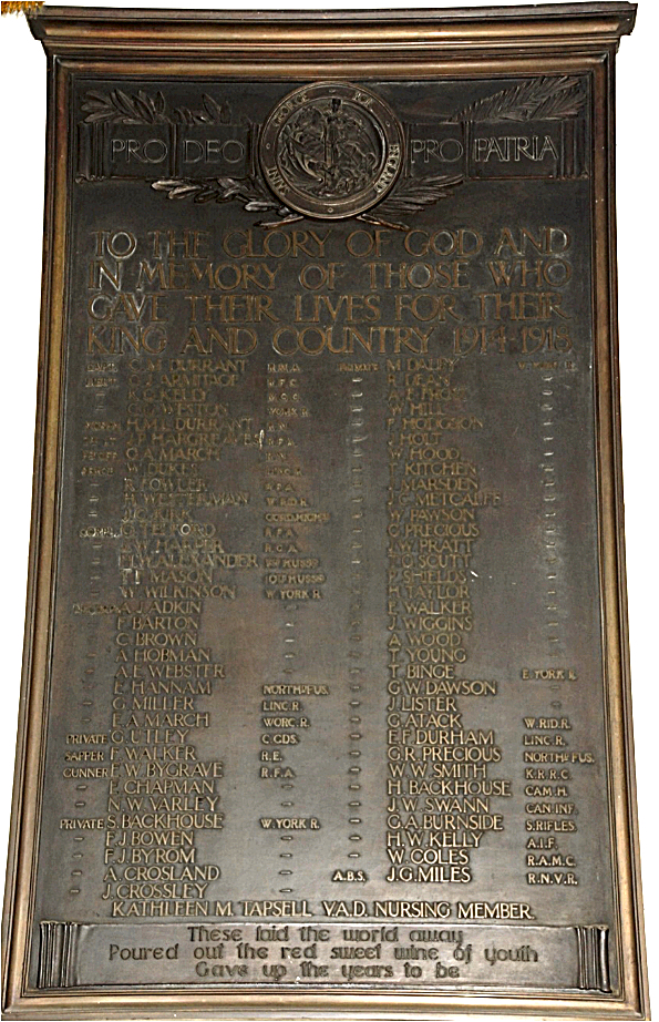 Wetherby Church Roll of Honour WW1